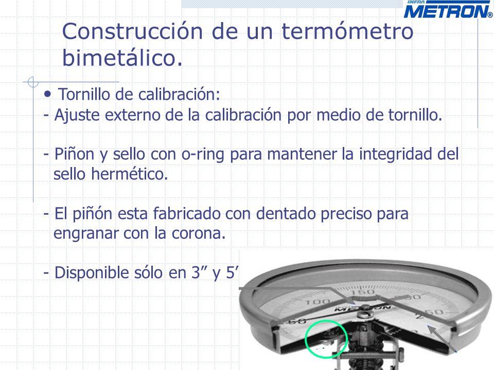 Construcción de un termómetro bimetálico.