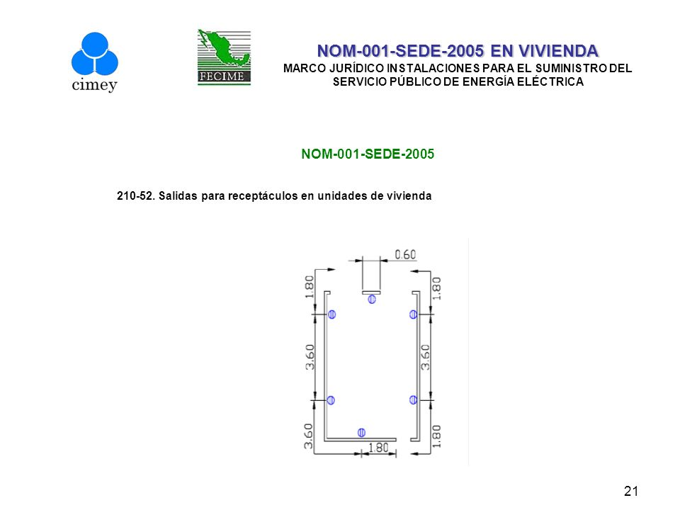 NOM-001-SEDE-2005 EN VIVIENDA MARCO JURÍDICO INSTALACIONES PARA EL SUMINISTRO DEL SERVICIO PÚBLICO DE ENERGÍA ELÉCTRICA