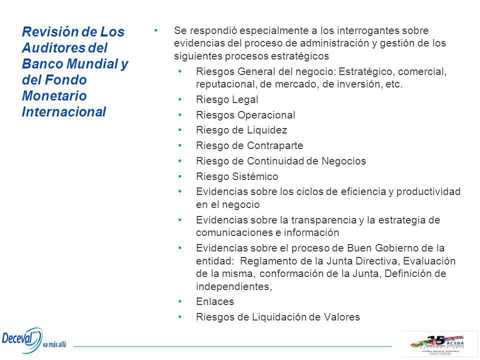 Revisión de Los Auditores del Banco Mundial y del Fondo Monetario Internacional