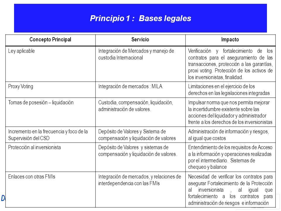 Principio 1 : Bases legales