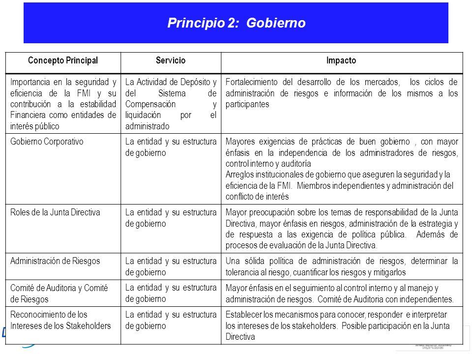 Principio 2: Gobierno Concepto Principal Servicio Impacto