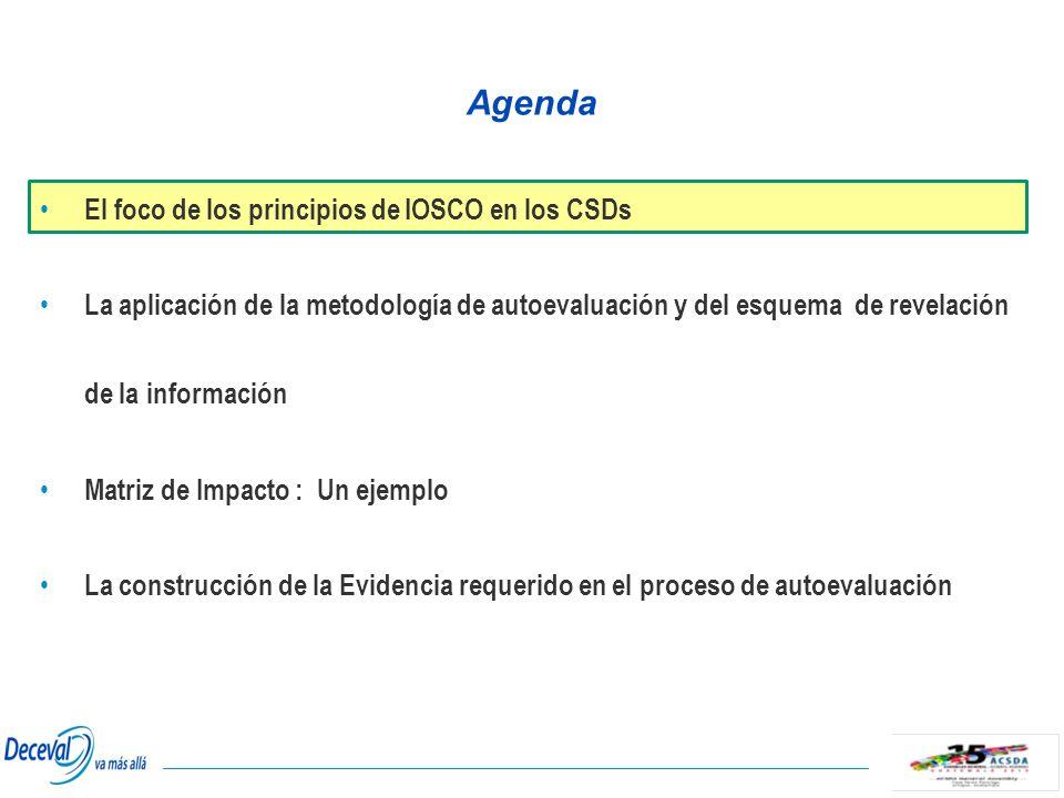 Agenda El foco de los principios de IOSCO en los CSDs