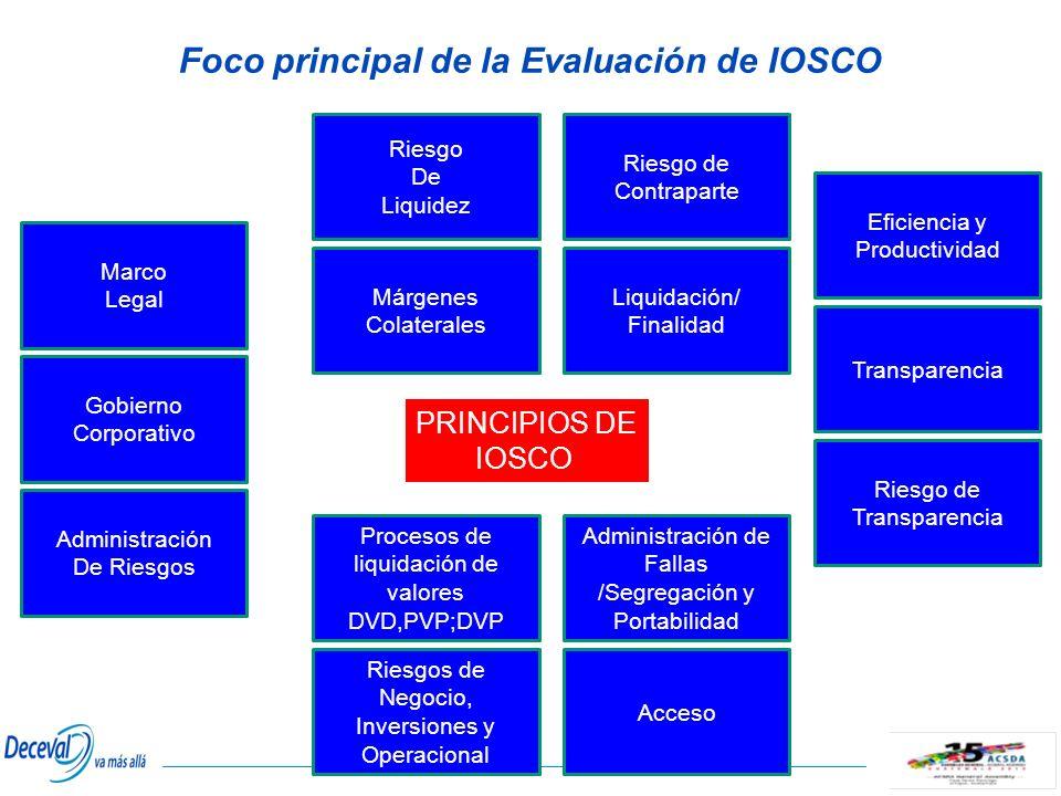 Foco principal de la Evaluación de IOSCO