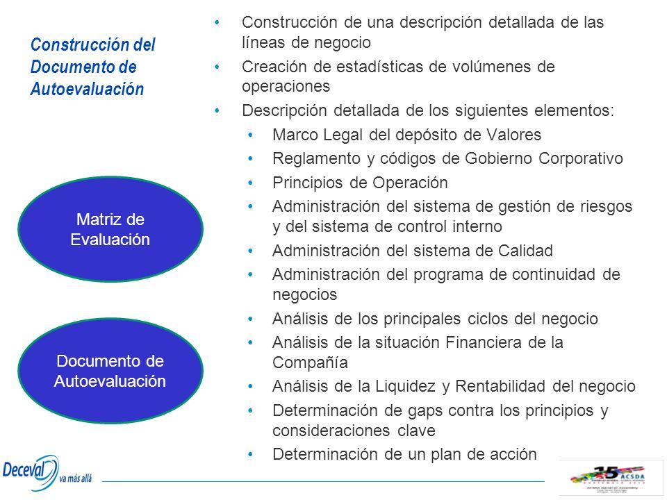 Construcción del Documento de Autoevaluación