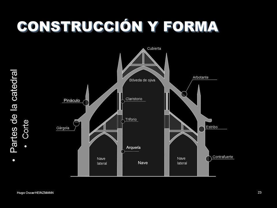 CONSTRUCCIÓN Y FORMA Partes de la catedral Corte