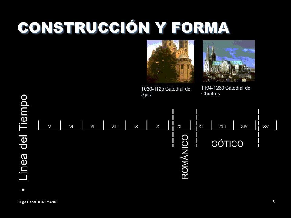 CONSTRUCCIÓN Y FORMA Línea del Tiempo