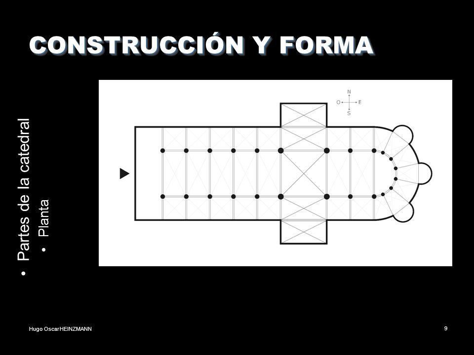 CONSTRUCCIÓN Y FORMA Partes de la catedral Planta