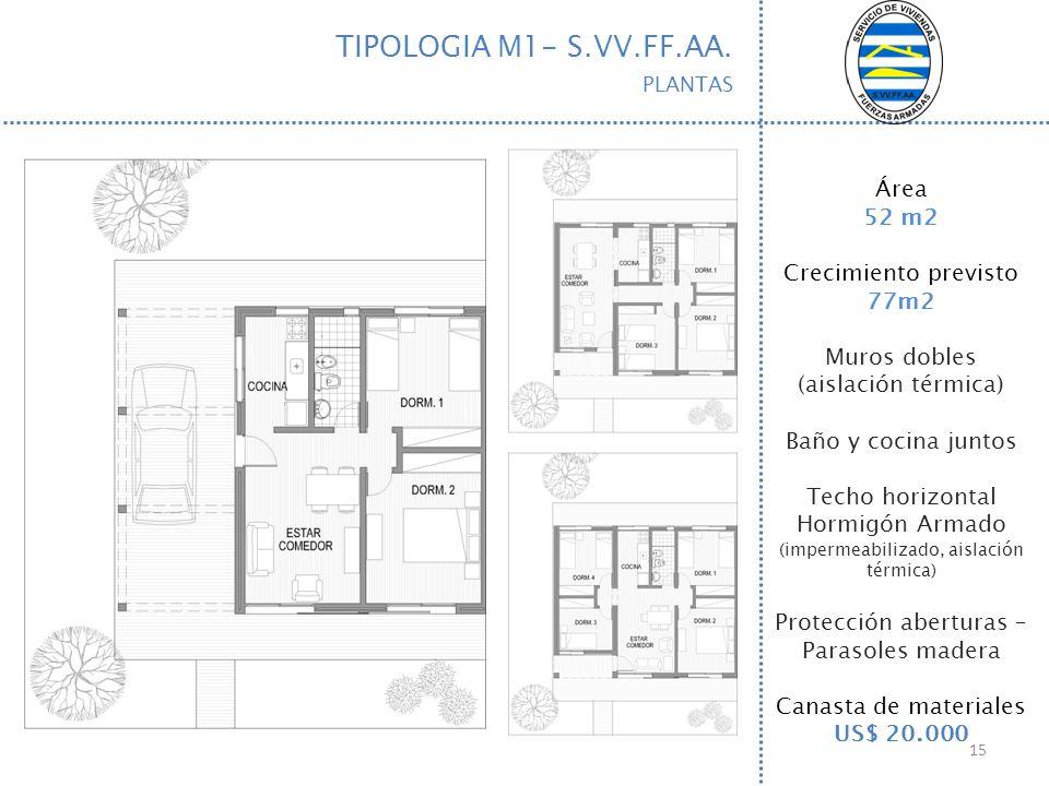 TIPOLOGIA M1- S.VV.FF.AA. Área 52 m2 Crecimiento previsto 77m2