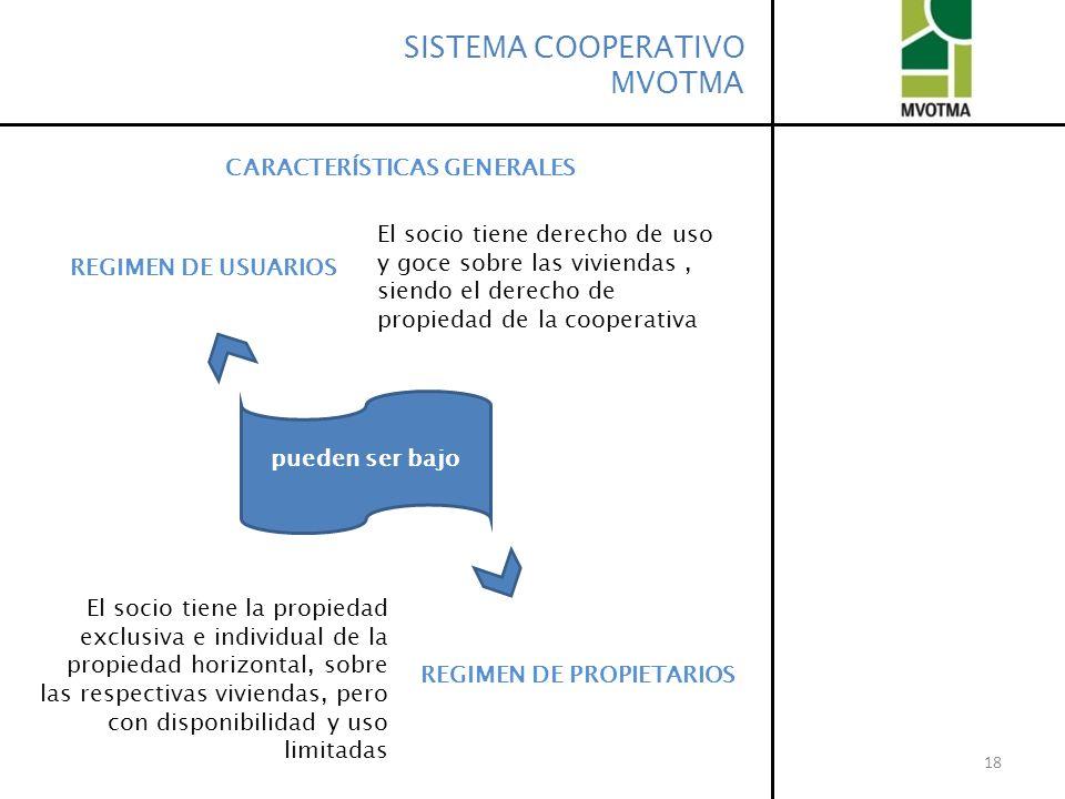 CARACTERÍSTICAS GENERALES REGIMEN DE PROPIETARIOS