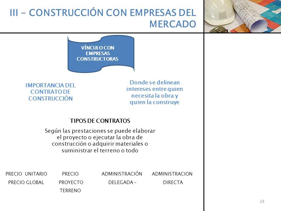III - CONSTRUCCIÓN CON EMPRESAS DEL MERCADO