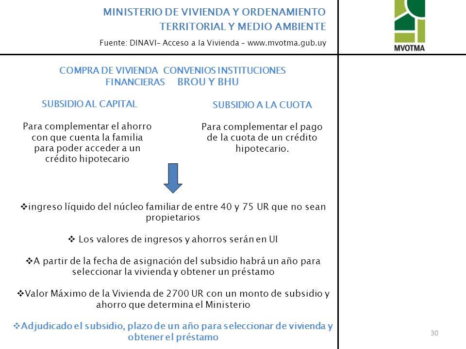 COMPRA DE VIVIENDA CONVENIOS INSTITUCIONES FINANCIERAS BROU Y BHU