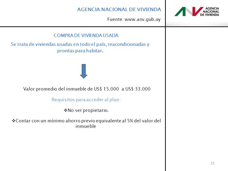COMPRA DE VIVIENDA USADA