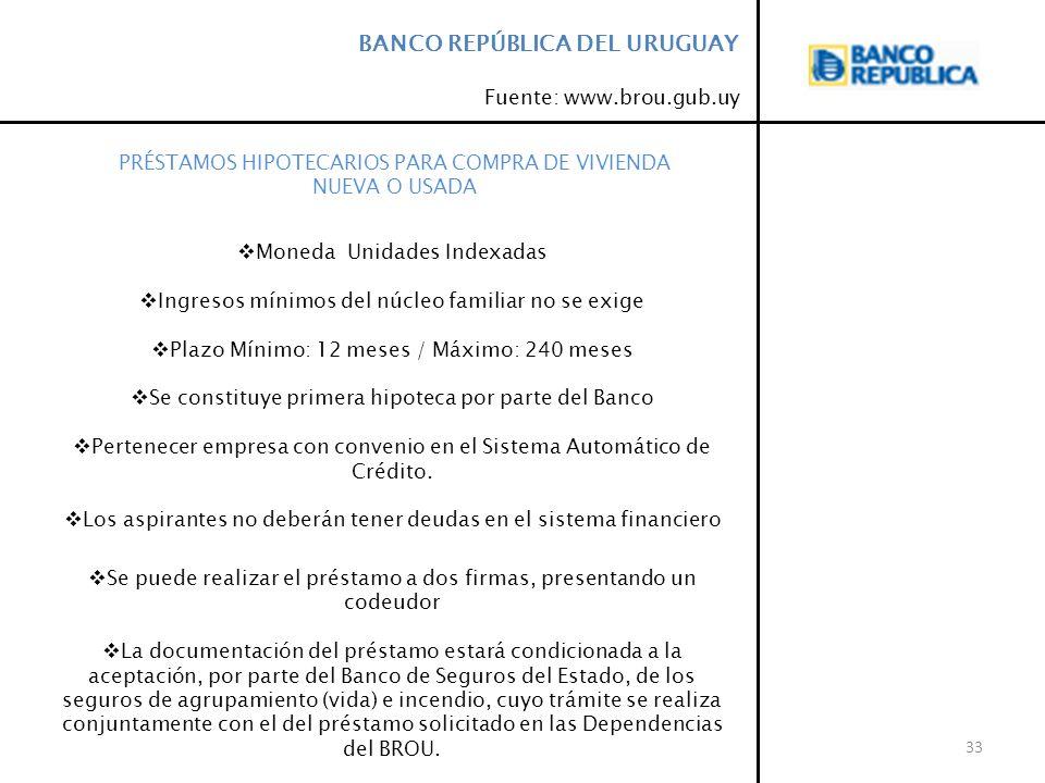 BANCO REPÚBLICA DEL URUGUAY
