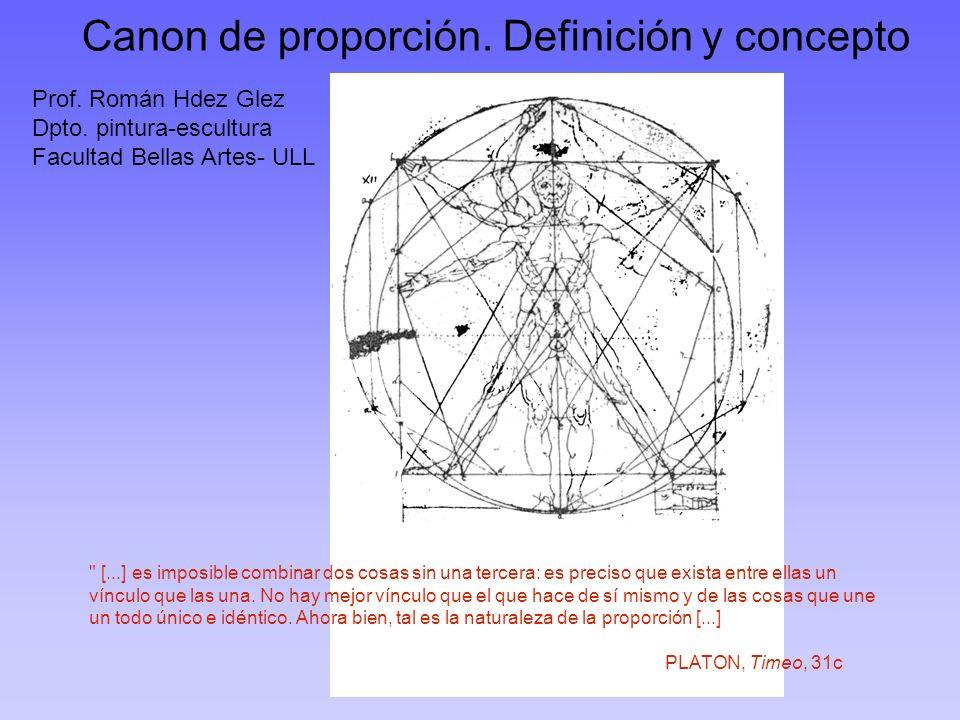 Canon de proporción. Definición y concepto