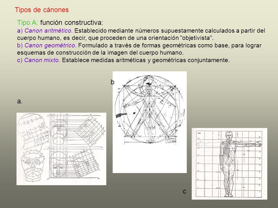 Tipo A: función constructiva: