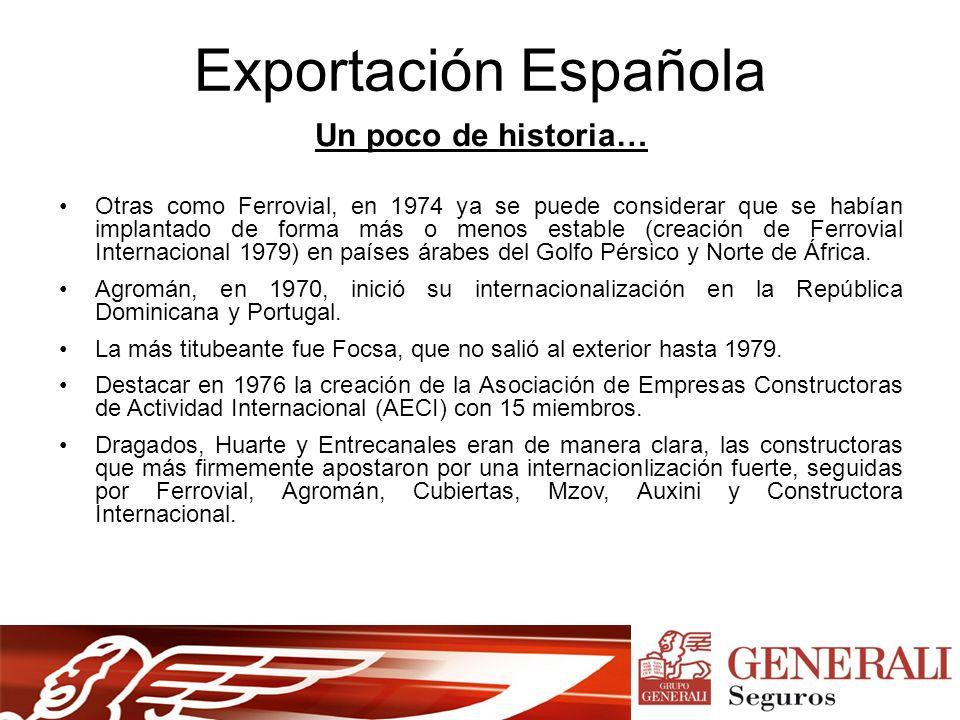 Exportación Española Un poco de historia…