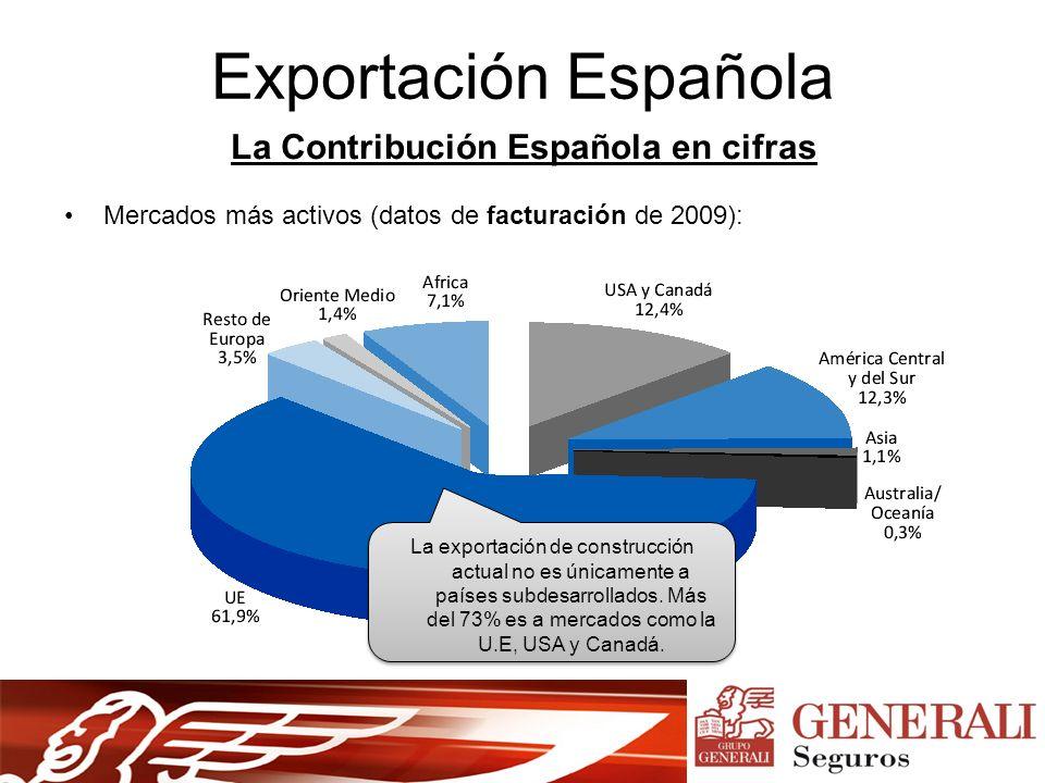 La Contribución Española en cifras