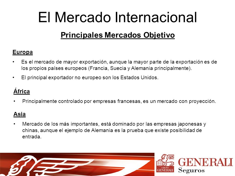 El Mercado Internacional