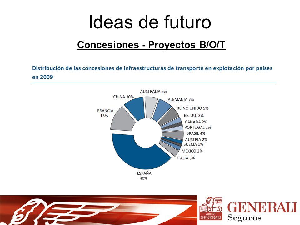 Concesiones - Proyectos B/O/T