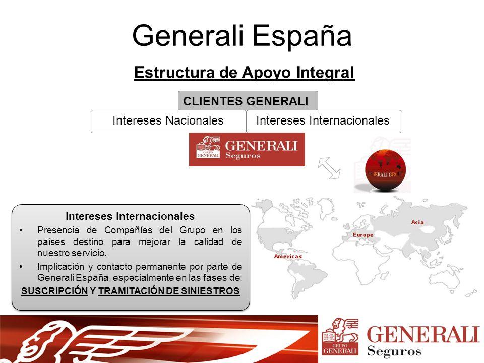 Generali España Estructura de Apoyo Integral CLIENTES GENERALI