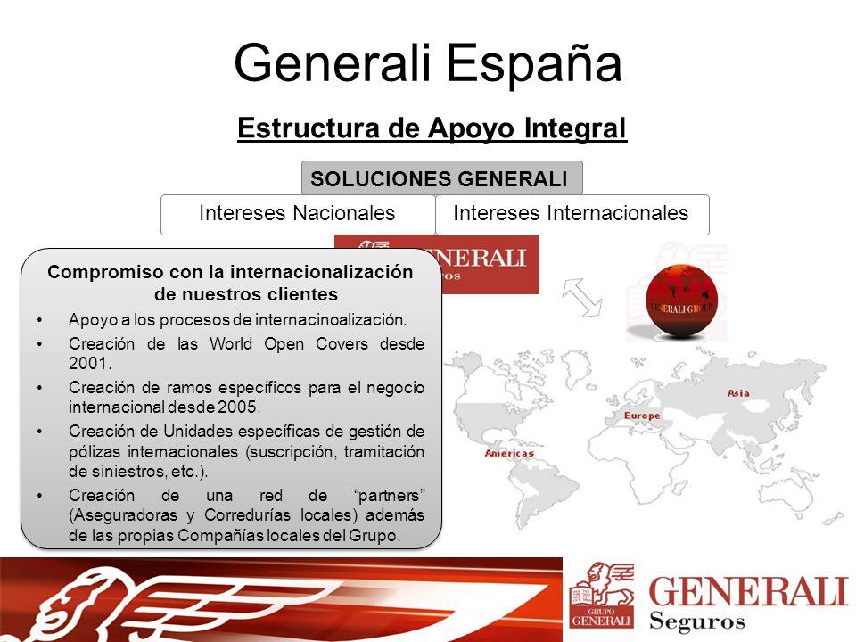 Generali España Estructura de Apoyo Integral SOLUCIONES GENERALI
