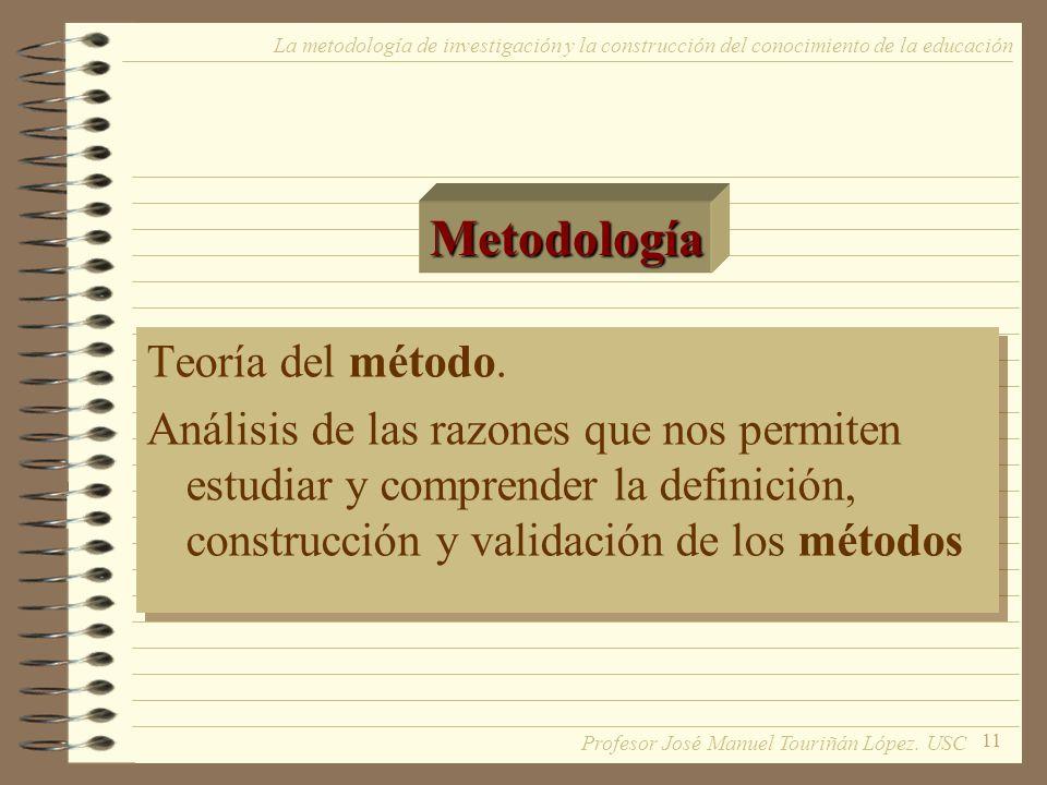 Metodología Teoría del método.
