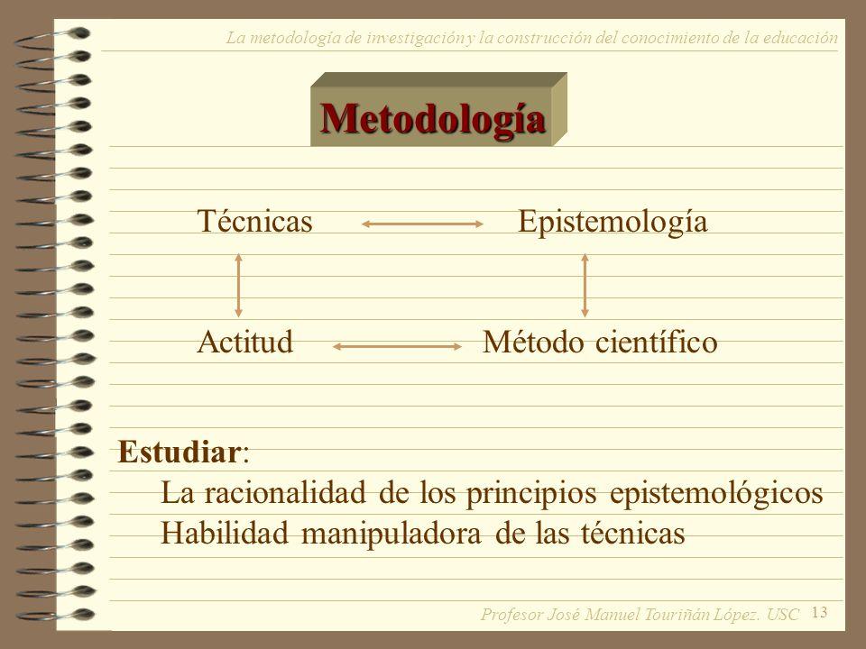 Metodología Técnicas Epistemología Actitud Método científico Estudiar: