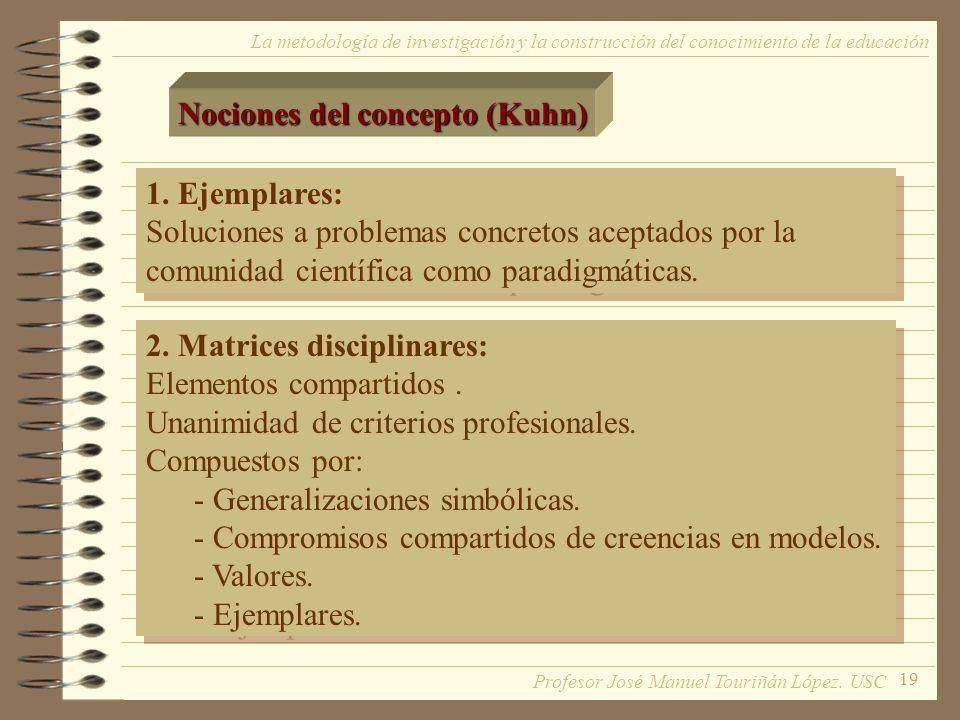 Nociones del concepto (Kuhn)