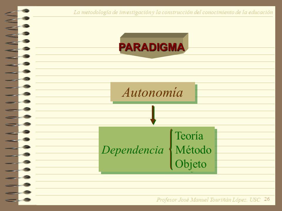 Autonomía Teoría Dependencia Método Objeto PARADIGMA