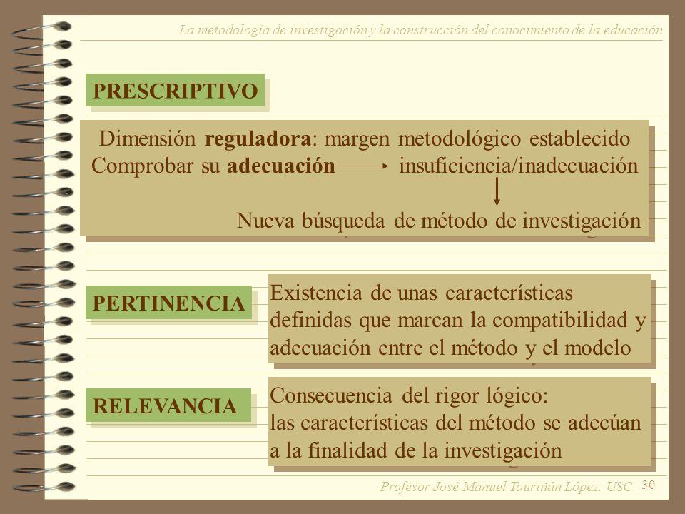 Dimensión reguladora: margen metodológico establecido