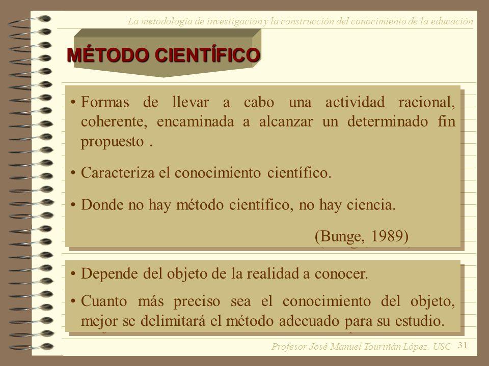 MÉTODO CIENTÍFICO La metodología de investigación y la construcción del conocimiento de la educación.