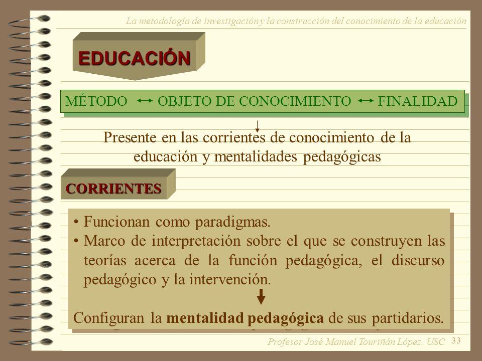 EDUCACIÓN La metodología de investigación y la construcción del conocimiento de la educación. MÉTODO OBJETO DE CONOCIMIENTO FINALIDAD.