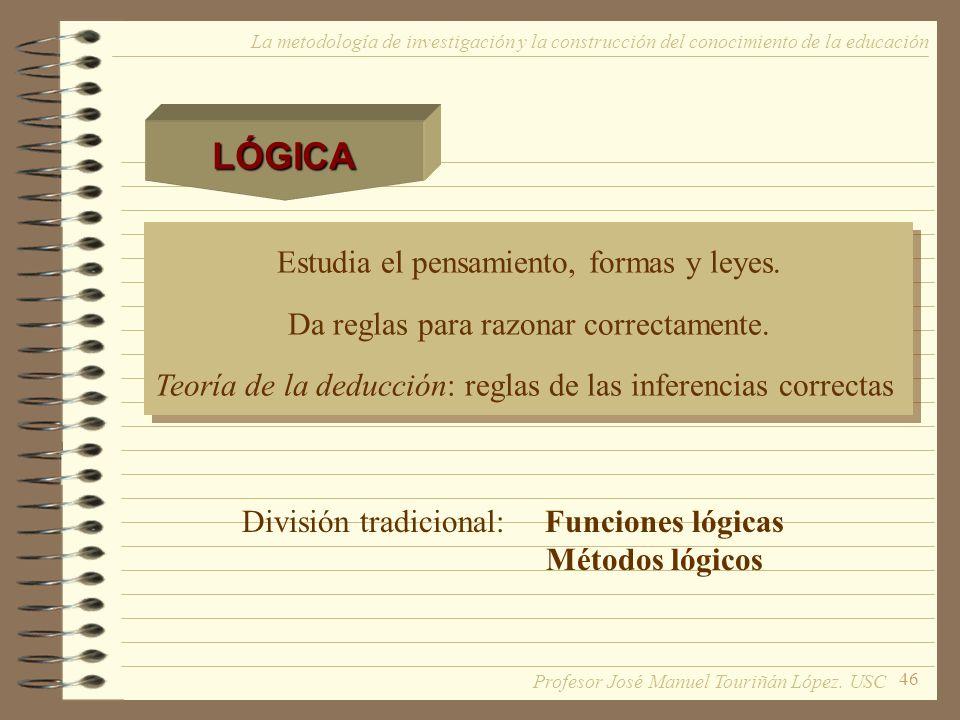 LÓGICA Estudia el pensamiento, formas y leyes.