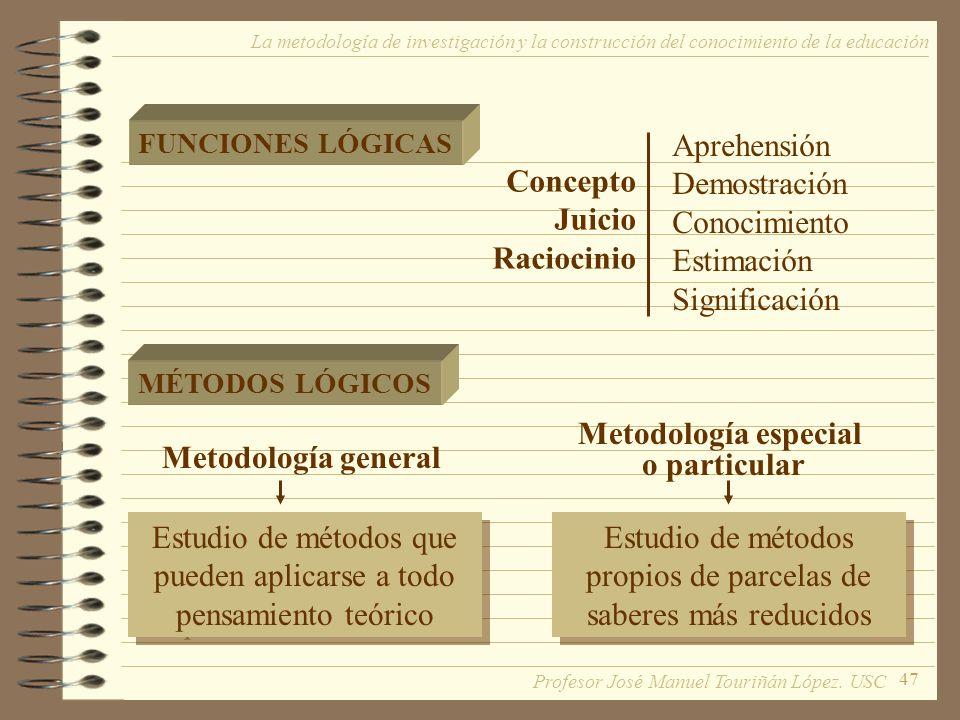 Estudio de métodos que pueden aplicarse a todo pensamiento teórico