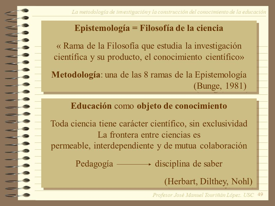 Epistemología = Filosofía de la ciencia