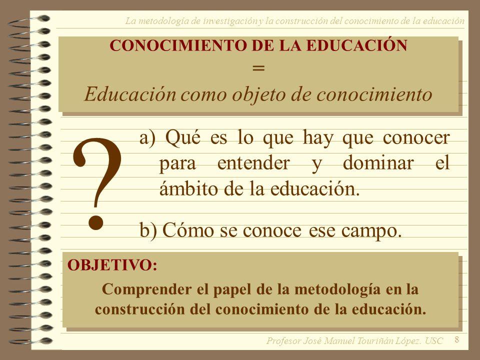 CONOCIMIENTO DE LA EDUCACIÓN
