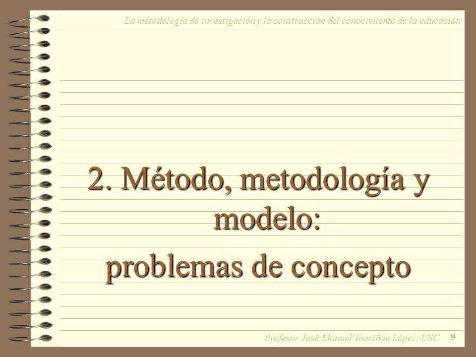2. Método, metodología y modelo: