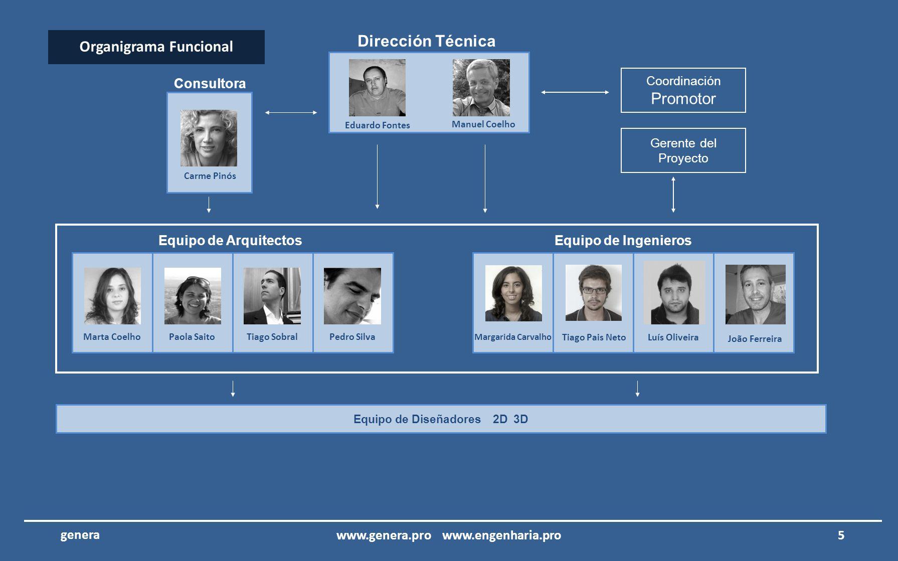 Organigrama Funcional Dirección Técnica