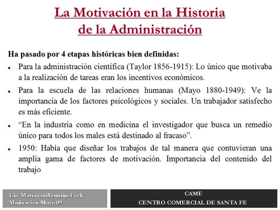 La Motivación en la Historia de la Administración