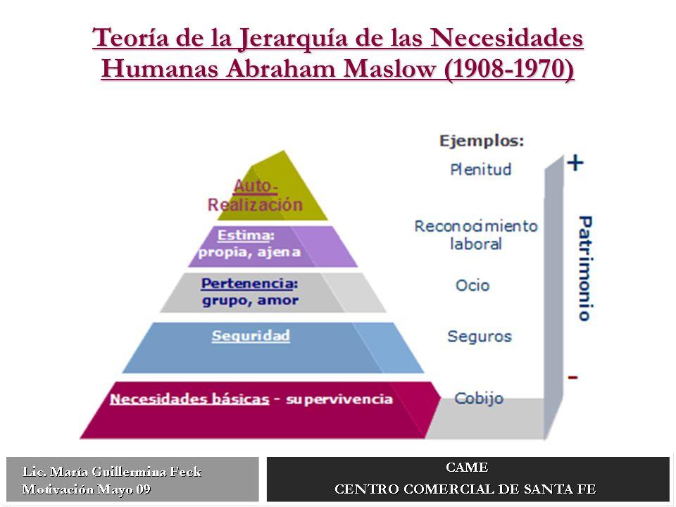 Teoría de la Jerarquía de las Necesidades Humanas Abraham Maslow (1908-1970)