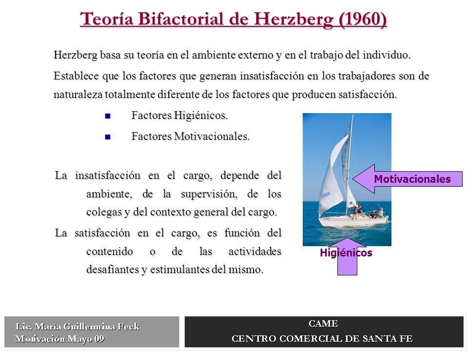 Teoría Bifactorial de Herzberg (1960)