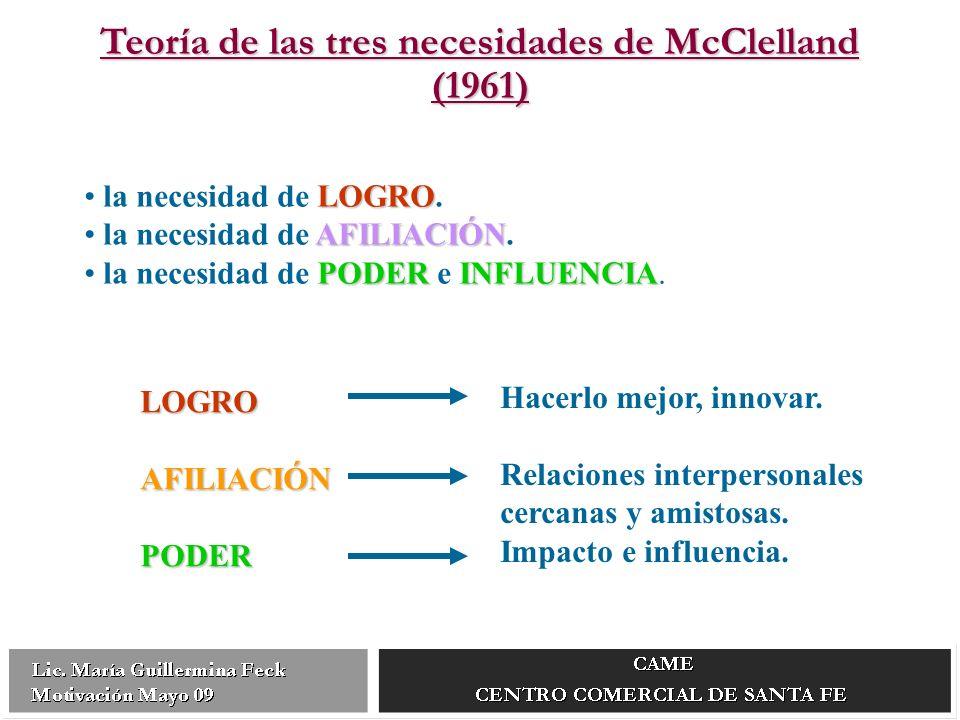 Teoría de las tres necesidades de McClelland (1961)