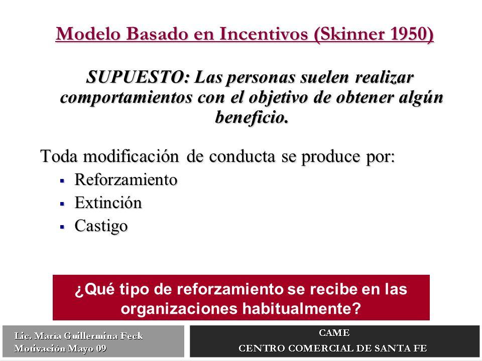 Modelo Basado en Incentivos (Skinner 1950)