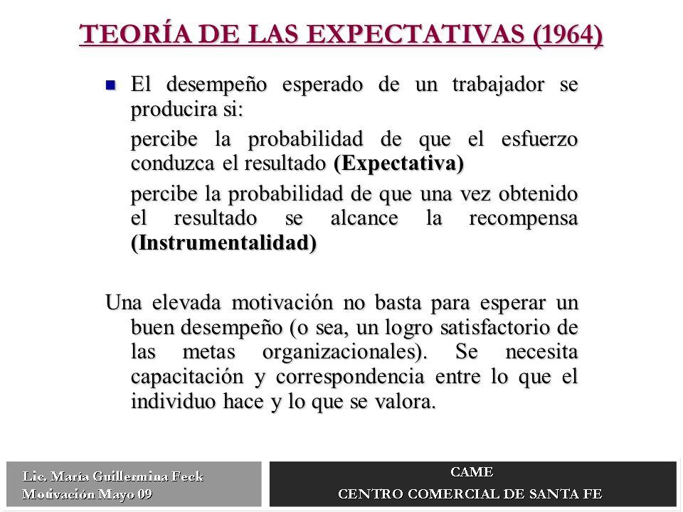 TEORÍA DE LAS EXPECTATIVAS (1964)