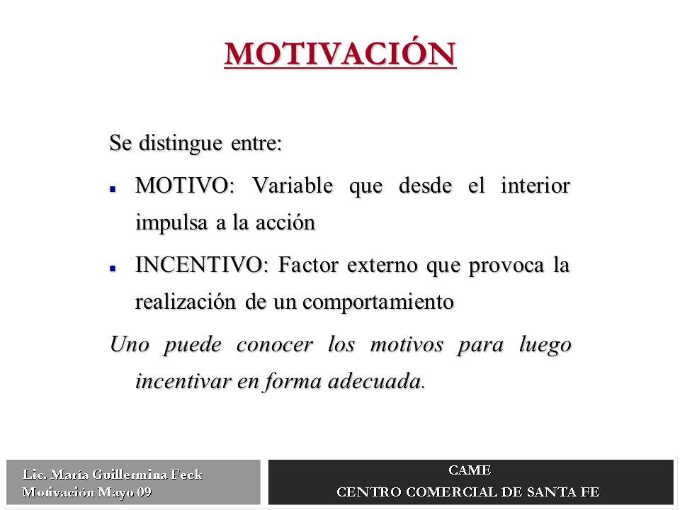 MOTIVACIÓN Se distingue entre: