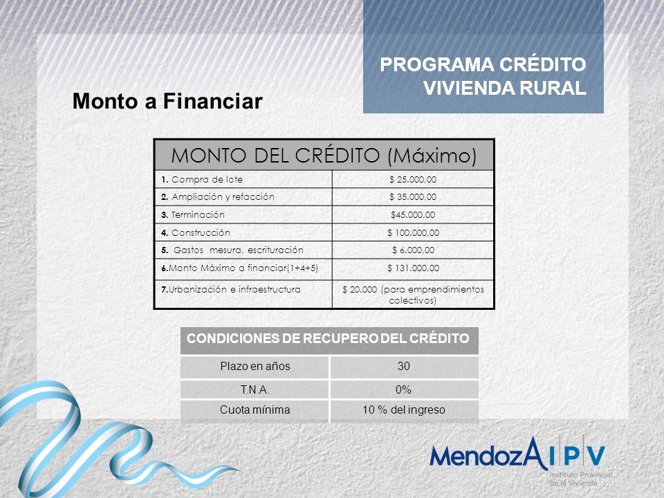 Monto a Financiar MONTO DEL CRÉDITO (Máximo)