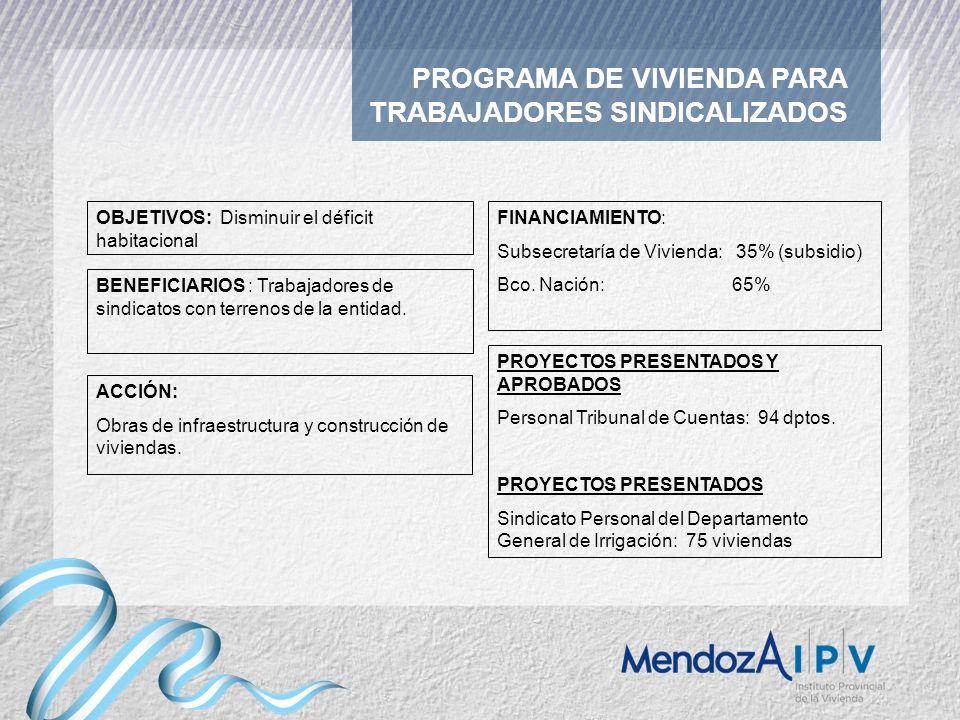 PROGRAMA DE VIVIENDA PARA TRABAJADORES SINDICALIZADOS