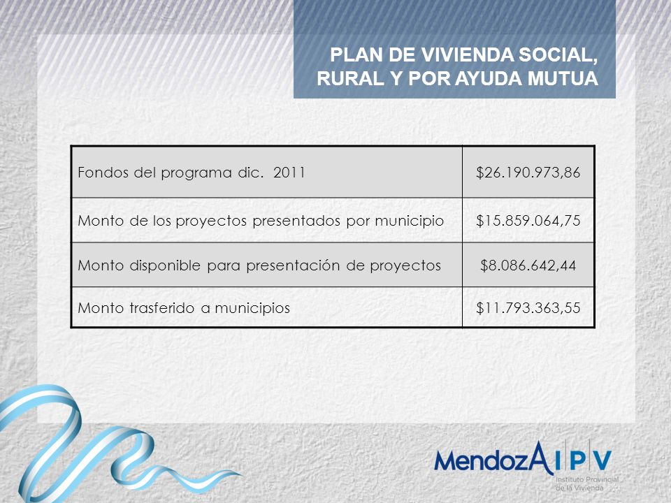 PLAN DE VIVIENDA SOCIAL, RURAL Y POR AYUDA MUTUA