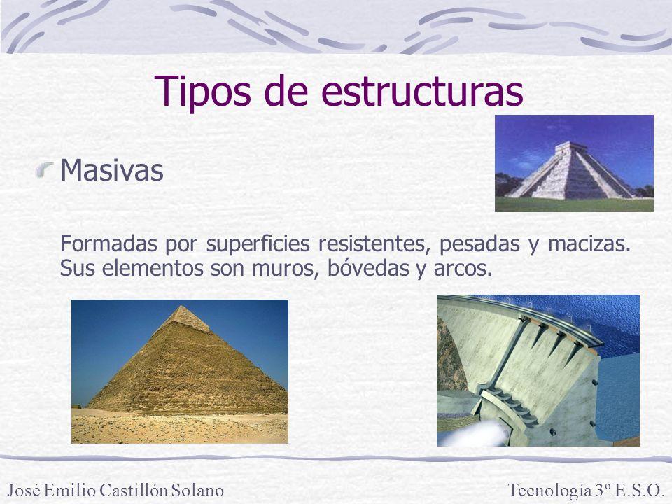 Tipos de estructuras Masivas