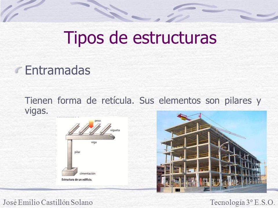 Tipos de estructuras Entramadas